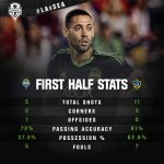 #LAvSEA halftime stats right here. http://t.co/3HzYekjcoB