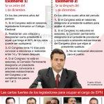 Normalistas piden la renuncia de @EPN ¿Qué pasaría si renuncia? #infografía http://t.co/MPfCoaHVdJ http://t.co/z7bZ6zWyno