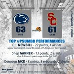 Recap, notes and box score from tonights win over USC to improve to 4-1: http://t.co/ioawdSbxzo http://t.co/3amMxAdqwW