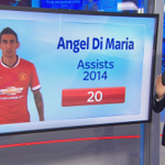 Angel Di Maria has made 20 assists in 2014 - more than ANY other player across the top 5 European Leagues #SSNHQ http://t.co/PTDXIdKHYk