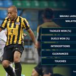 Superb! RT @Goal_MY: MAN OF THE MATCH: Malaysia 0-0 Myanmar @Mahali2489 http://t.co/xjmYVgBm0o #AFFSuzukiCup http://t.co/ZNY0oLaZ1w