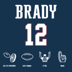 Have a day, Tom Brady! http://t.co/rS1NmgnDhv