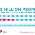 13 million in poverty, half in working households, new @jrf_uk #ukpoverty report http://t.co/aYJOQShx1F