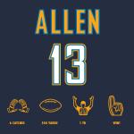 Have a day, Keenan Allen! http://t.co/YDGChExcq9