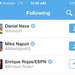 The last two people Sandoval has followed... http://t.co/gNo1v1bZdg