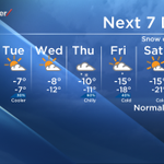 Scattered flurries with temps steady near 0 today. More flurries,near -7 tomorrow. Snow Thurs @GlobalEdmonton #yegwx http://t.co/aHM3VnUIHD