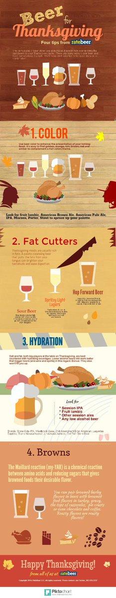 #infographic - Beer at the Thanksgiving table. Four easy tips. http://t.co/utWknytKko