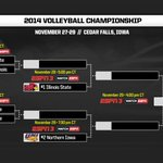 @MVCsports bracket is set; Shockers vs Sycamores on Thanksgiving Day @ 7:30pm http://t.co/LEMhWMSa8H #WATCHUS http://t.co/Lvluz2HVqp