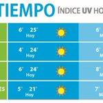El TIEMPO para hoy en #Talca y la Región del Maule. #Curicó #Linares #Cauquenes #DiarioElCentro http://t.co/SEGzS7C3XF