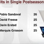 The @RedSox have reached an agreement with 3B Pablo Sandoval, who is coming off an incredible postseason: http://t.co/ZW7zUCKFKT