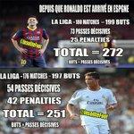 [#Stat] Messi vs Ronaldo  via @InsoliteFoot http://t.co/VzouinfeDG