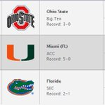 .@CanesHoops clocks in at 17 in the new AP Poll - http://t.co/CkeaAjkx4z http://t.co/34LdOdMTwV