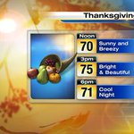 #Miami #Thanksgiving forecast @WPLGLocal10 @Laurieon10 @Calvinlocal10 @JanineStanwood @VictorOquendo http://t.co/vXu0ZkBl2Z
