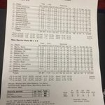 Final stat sheet in NMSUs 88-68 win over Stetson. http://t.co/PztoR3A0n6