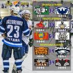 Результаты матчей 8 недели регулярного чемпионата #АЛХЛ. #ALHL #icehockey #astanacity #kaz http://t.co/2YY4O6Yjnl