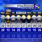 Light snow chances on big travel day Wednesday & also Black Friday. Thanksgiving looks dry... but cold! #wiwx #mnwx http://t.co/cUgm3w4t86