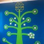 Gaaf: waar de BOOM nu staat met meer dan 15 blaadjes/initiatieven. @OosterparkBOOM #Oosterpark #wijkvernieuwing http://t.co/XkMB1noHLB