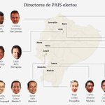 PAIS renueva directivas con la participación de 245 mil militantes http://t.co/PrFq8QYh35 http://t.co/awM95Q7GLM