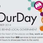 Its #OurDay where #localgov will highlight the great work they do http://t.co/fNCAZi7EsA
