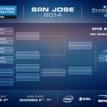 Change in our #IEM San Jose open bracket with @DignitasSeed replacing @EGSuppy who has dropped out http://t.co/d6FCkYolAm