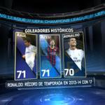 RT si crees que Messi finalmente superará hoy a Raúl como máximo goleador en #UCL. http://t.co/OfCL1TxQ2t