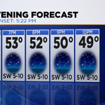EVENING FORECAST for #DFW: Mostly clear and cool. http://t.co/DcmDTusC9b