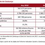 Aquestes són les xifres socials i econòmiques de quatre anys de govern dArtur Mas  #LLISTADEPAÍS #llistaunitaria http://t.co/ETTyXNhfmK