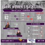 Great defense by Obendorf and another solid performance by @Vmay21 fuel Duhawks past Carthage! #LORvsCAR #d3h http://t.co/JKV9pZxLAd
