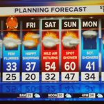 Did I see 60 degrees in the forecast? @AshleyBrownWX  @ToddKlaassen @TanyaSpencer6 @rtv6 http://t.co/Z36EzufgXf