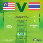 Malaysia and Thailand have 4 #AFFSuzukiCup titles in total! Who will move closer to another title tonight? #MALvTHA http://t.co/kBEuekMT8U