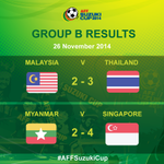 #AFFSuzukiCup Group B Results Malaysia 2-3 Thailand Myanmar 2-4 Singapore http://t.co/99iyzkxbQd