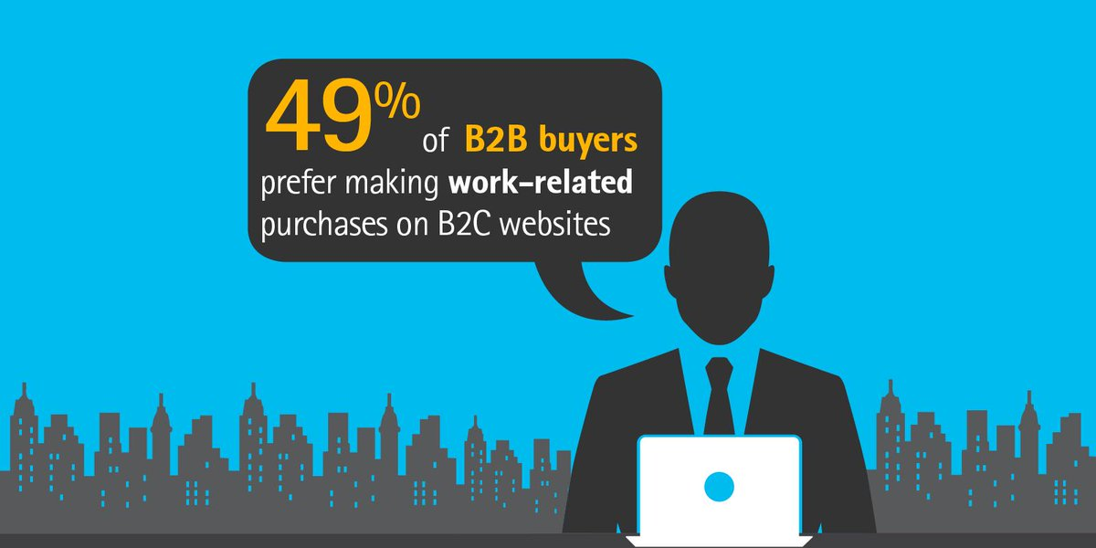 Infographic: Building the #B2B #Omnichannel Platform of the Future. http://t.co/g4oT2Je3lt http://t.co/VKrM2V9Pvg