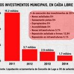 """""""Lugo está parado e o goberno local non fai nada"""".O q vos escoito moitas veces e o q demostran os datos http://t.co/ICX8l79vQ2"""