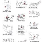 The art of leadersheep http://t.co/V922GLsIzA