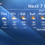 Light snow & -5 today. Heavier snow beginning tonight and continuing through Friday Temps will drop. #yegwx http://t.co/gbwW549fHv