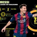 Как Месси пишет историю. Самые важные голы Лео в Лиге чемпионов http://t.co/WqG66wEHlR http://t.co/3jVnZnssAC