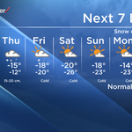 Snow warning for #yeg, winter storm warning for north & west of the city. Our @mikesobel has the details. #yegwx http://t.co/ai21CtS83a