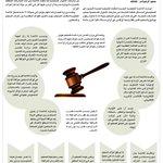 #التجارة تتبنى تسوية منازعات #النفقة و #المهر عبر التحكيم http://t.co/ecfj2mhNjq #الطلاق #الزواج #السعودية http://t.co/idWUIkMO7v