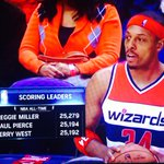 Congratulations to @PaulPierce34 on passing Jerry West for 17th all-time @NBA scoring list. #TheTruth http://t.co/cgpIuz2oyY
