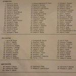 Lista con los diputados que aprobaron subir su sueldo, es un muy mal chiste ???? http://t.co/iTmi1RN10W