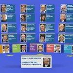 Animation: Juncker Commission explained in 3 minutes http://t.co/Nzf7NkiVfM via @viEUws #eupol http://t.co/9xwBLT5V9r
