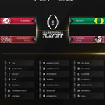 ICYMI... The #SEC leads all conferences with 6 teams in the @CFBPlayoff Top 25. http://t.co/qDjnOC7KzN