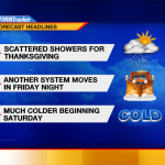 Wet Thanksgiving, more snow & cold this weekend. The forecast here: http://t.co/JDYdH2JaWs #mtwx http://t.co/mVqBnnMi9J