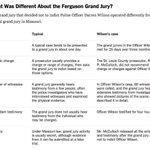 The failure to indict wasnt the only unusual thing about the #Ferguson grand jury http://t.co/0ncBifPQyo