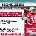 J.T. Barrett has been responsible for 42 touchdowns this season, which is an Ohio State record #CFBLive http://t.co/17mxJnPpS1