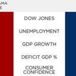 Ugh thanks Obama http://t.co/rFoyZX0aVI