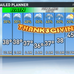 Heres a detailed look at Thanksgiving day in the Triad. Early morning turkey preppers may see some snow. http://t.co/JU6RxIYYeW
