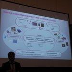 Digitale Transformation schafft neue digitale Ökosysteme #mmshackerday http://t.co/zFaCbcH0aJ