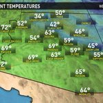 Be thankful for our #Phoenix weather: Were expecting 75 degrees on #Thanksgiving http://t.co/Spb2oQasEw http://t.co/dMYYlFRABe