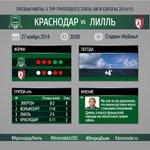 """Сегодня #КраснодарЛилль! Поддержим """"быков"""" на стадионе! Начало игры в 20:00, билеты: http://t.co/AHoLr0zoAr #matchday http://t.co/OaUDMFrvfz"""